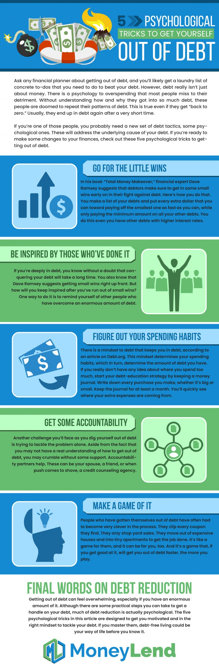 5-Psychological-Tricks-to-Get-Yourself-Out-of-Debt