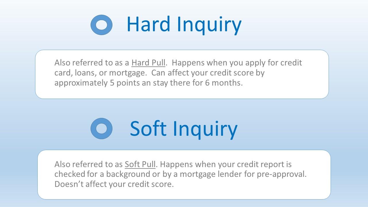 hard-vs-soft_pull