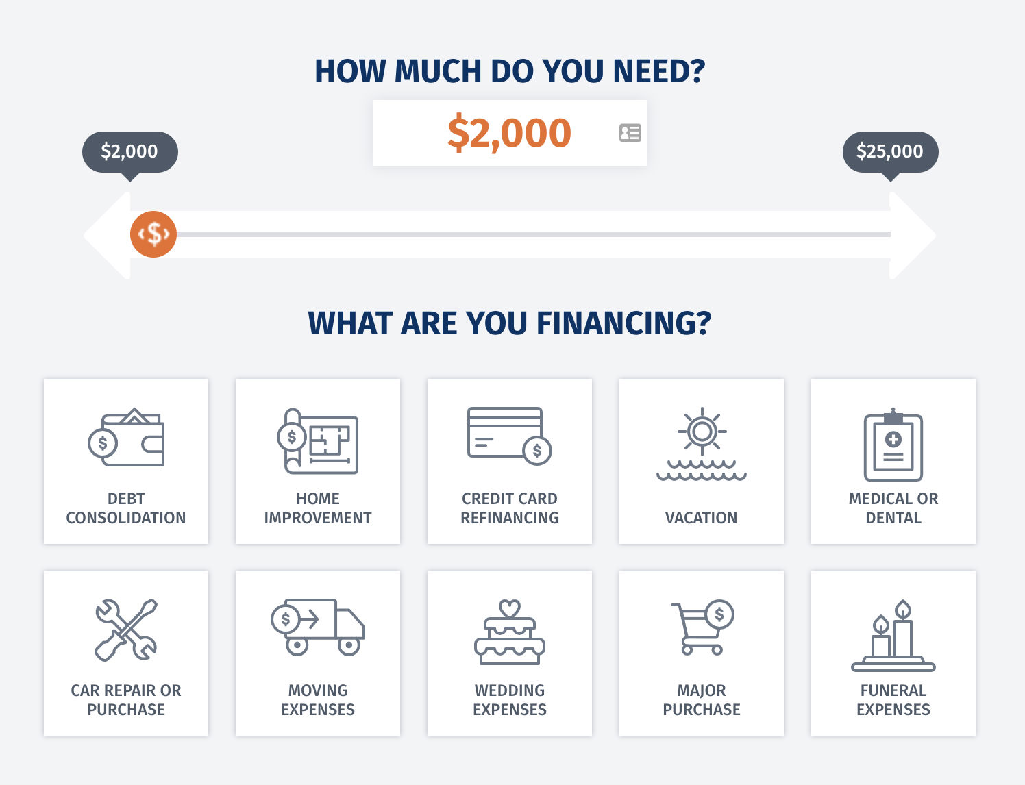 LendingPoint Financing Options
