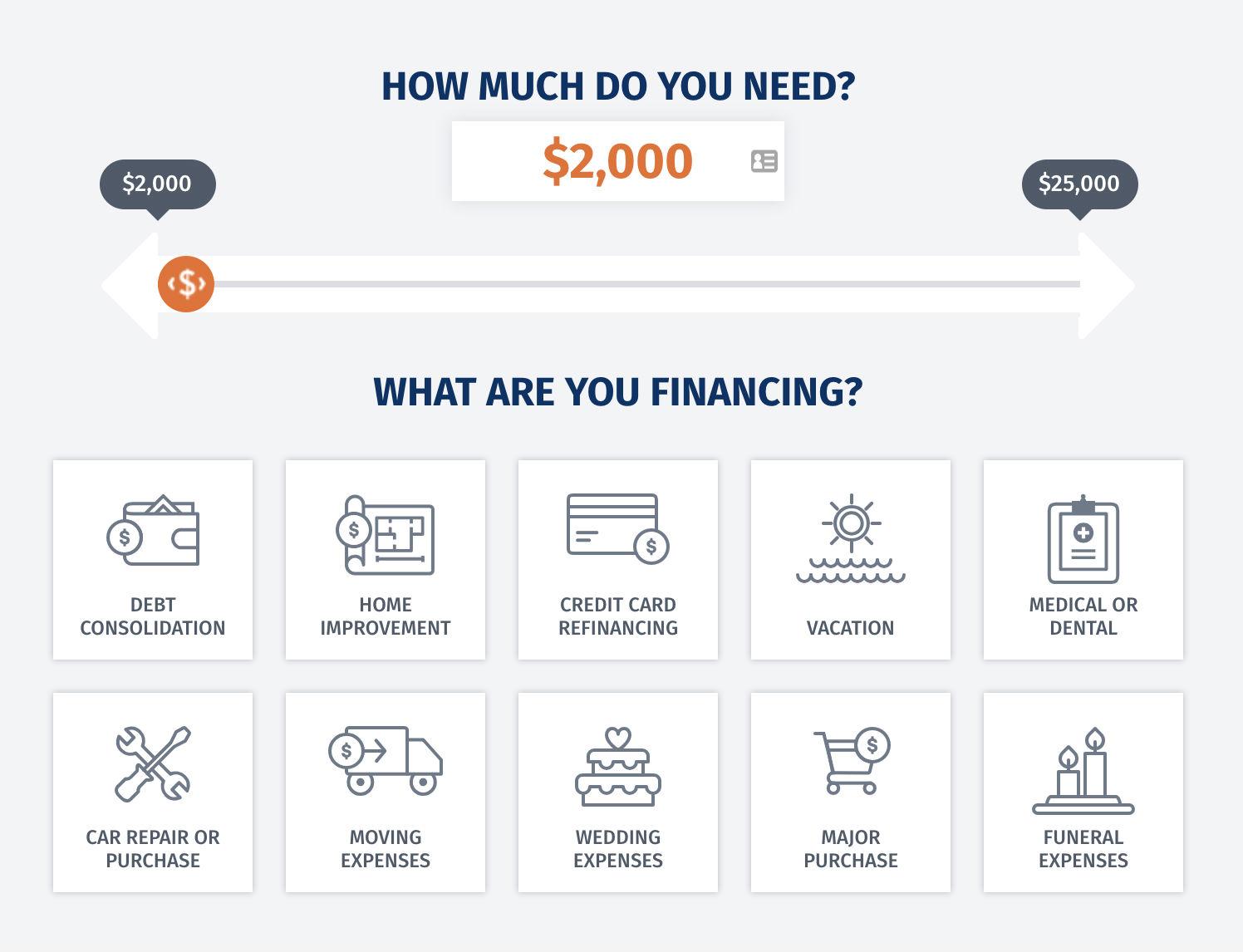 LendingPoint Financing Options