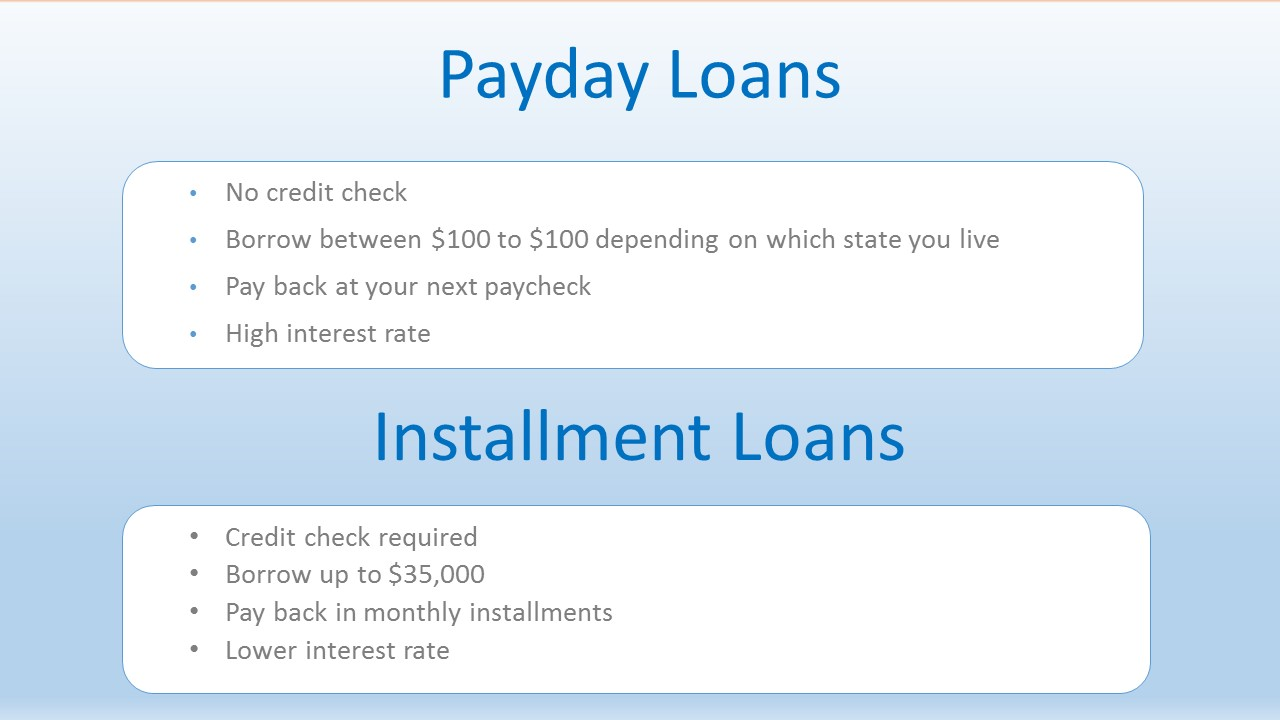 Can you get an installment loan with bad credit?