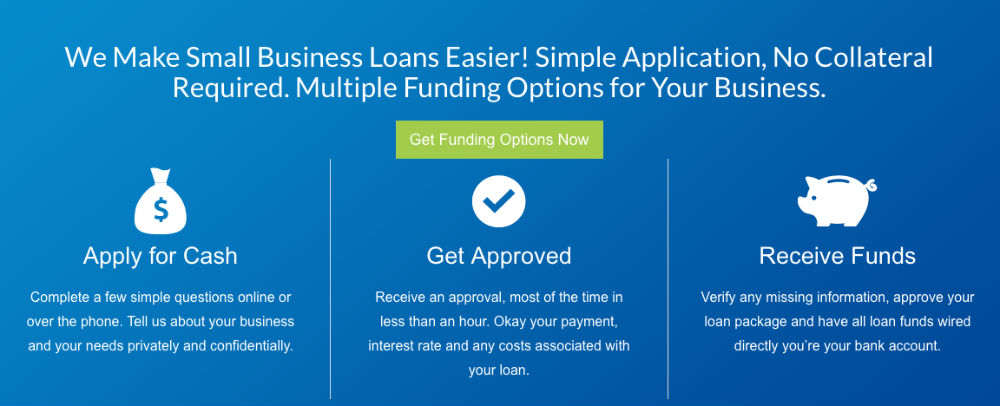 Torro Business Loan Process