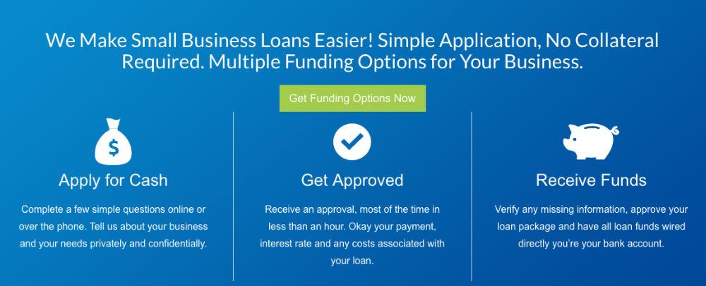 Torro Business Loan Process